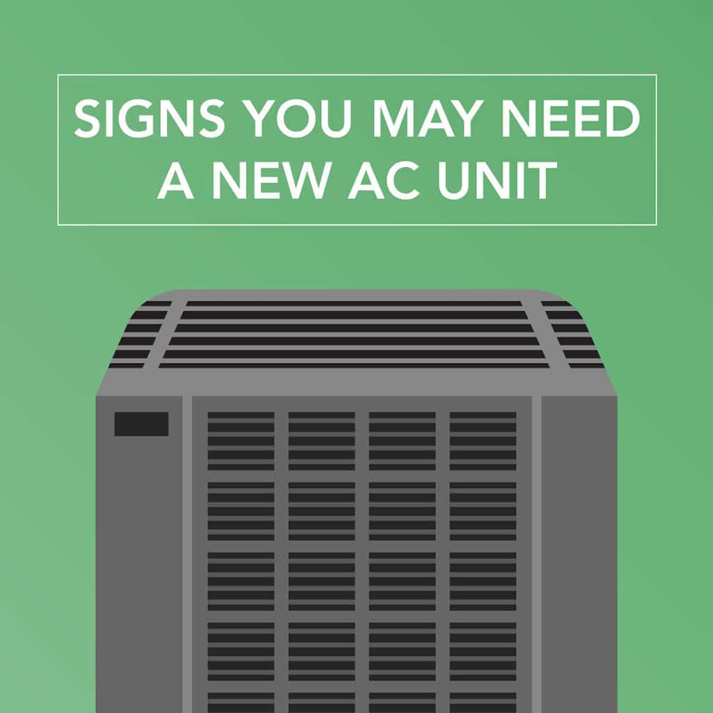 signs you may need a new ac unit